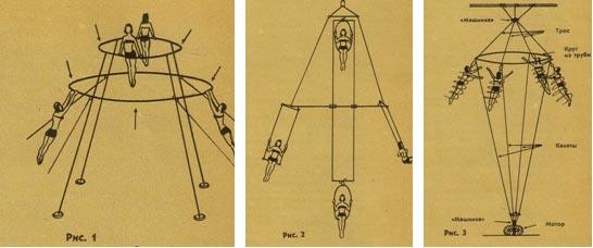 Разновысокие параллельные брусья, На рис. 2 показан аппарат воздушного номера, в котором движение гимнасток происходит и по горизонтали и по вертикали, Вращающиеся кор-де-парели,