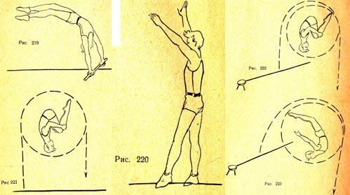 Акробатические упражнения на туго натянутой проволоке