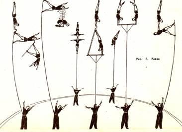 Трюковой репертуар номера Океанос (1928 год), исполнявшийся артистами Л. Ольховиковым, И. Папазовым, Г. Раевым
